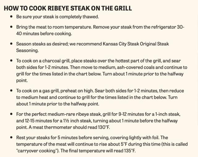How to cook Ribeye Steak-1